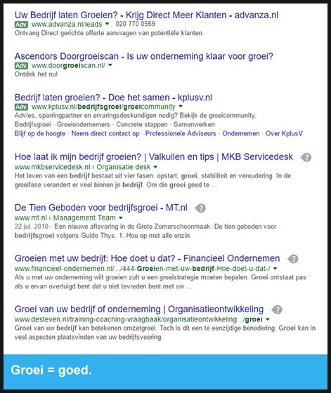 Groeien van bedrijf in Google